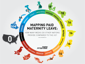 Maternity Leave Around the World
